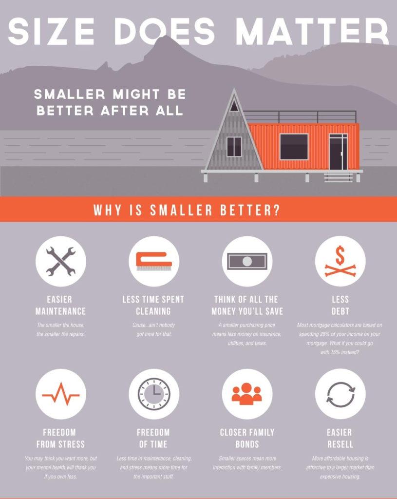 tiny-house-infographic1